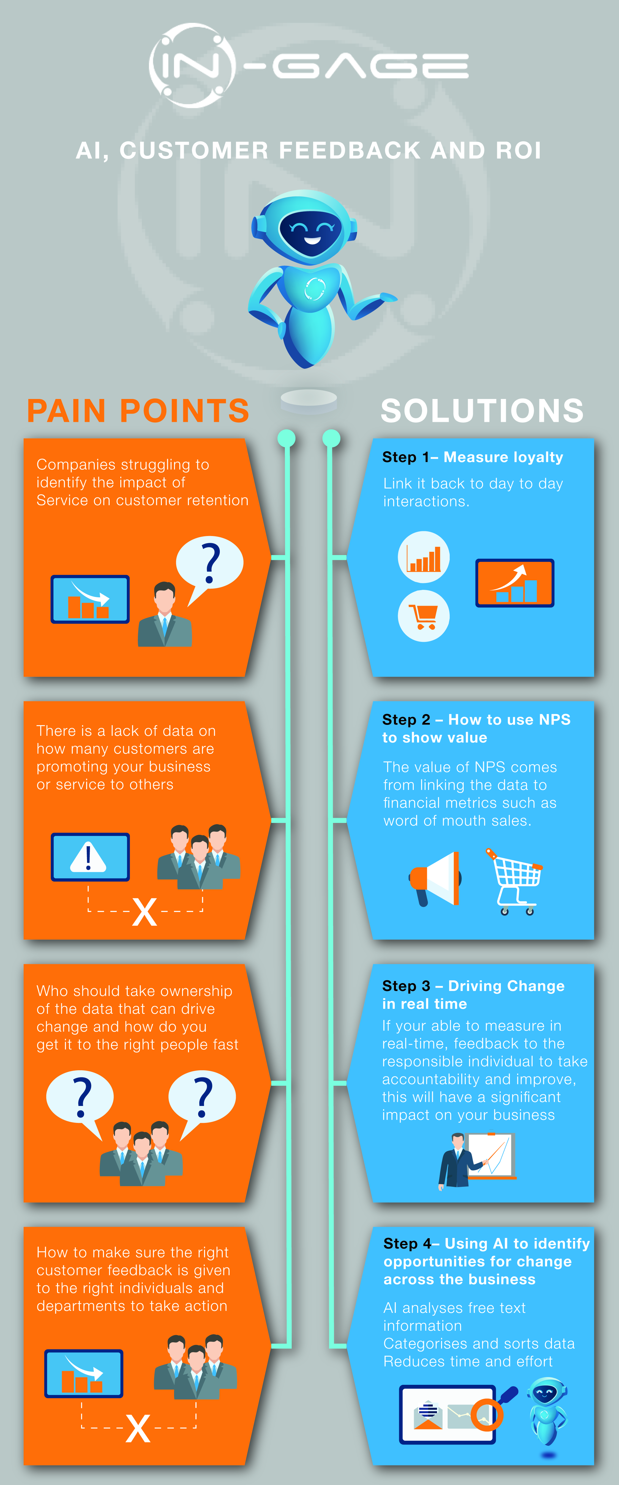 The 4 tips to Customer Feedback success