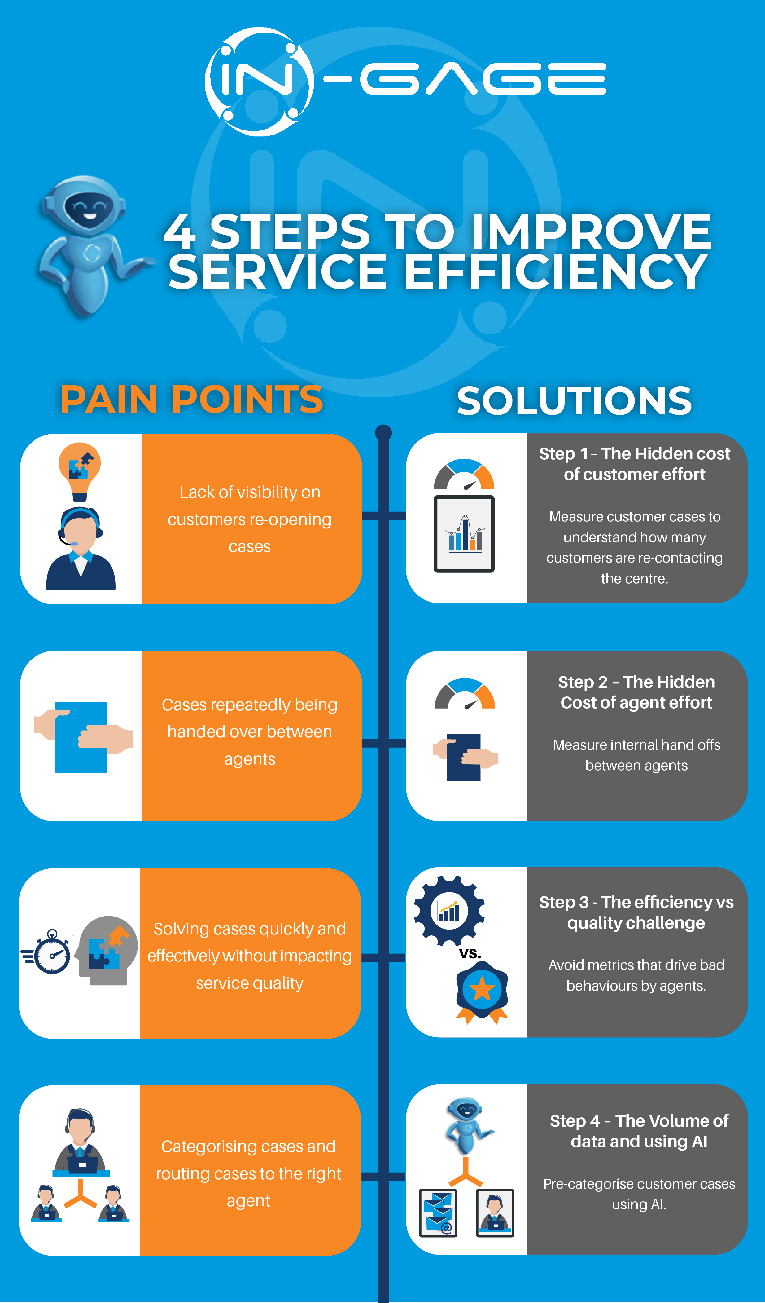 The 4 Tips to Improve Service Efficiency in Salesforce