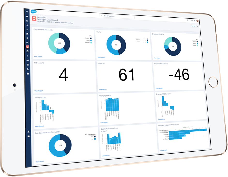 salesforce auditing - Quality auditing tools